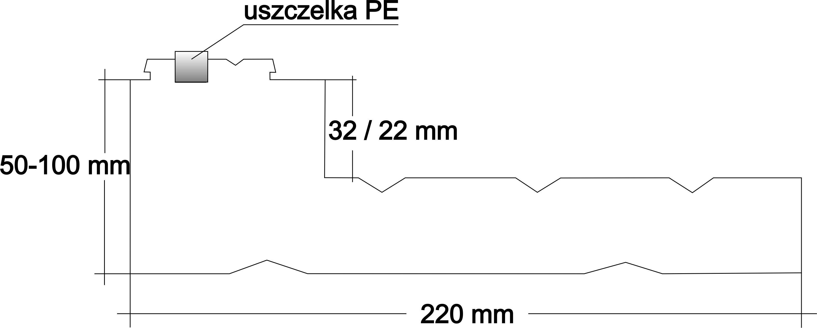 profil wewnętrzny wymiary